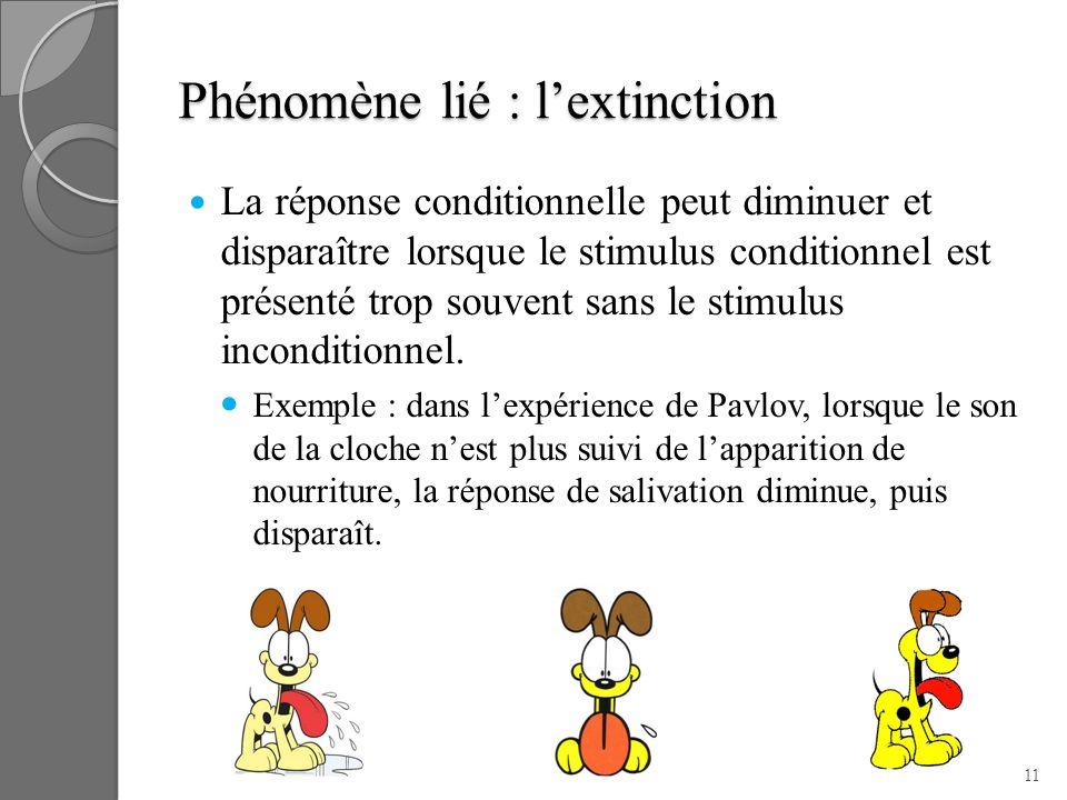 Phénomène lié : lextinction La réponse conditionnelle peut diminuer et disparaître lorsque le stimulus conditionnel est présenté trop souvent sans le