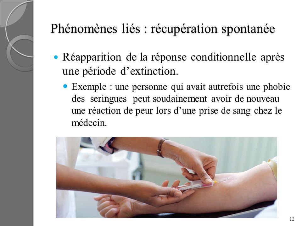 Phénomènes liés : récupération spontanée Réapparition de la réponse conditionnelle après une période dextinction. Exemple : une personne qui avait aut