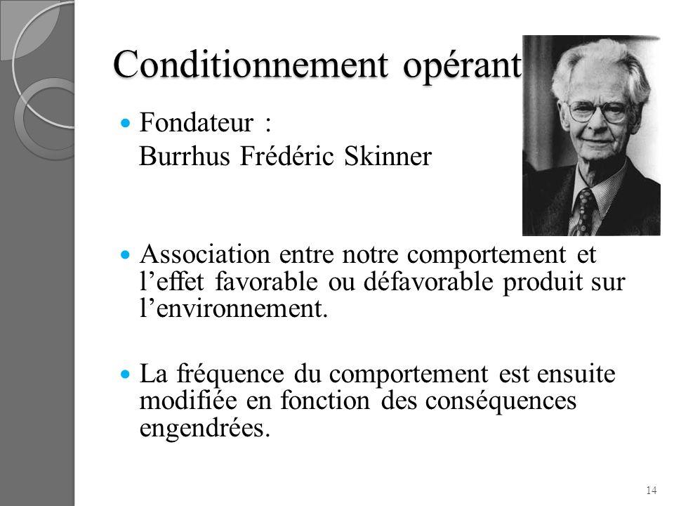 Conditionnement opérant Fondateur : Burrhus Frédéric Skinner Association entre notre comportement et leffet favorable ou défavorable produit sur lenvi