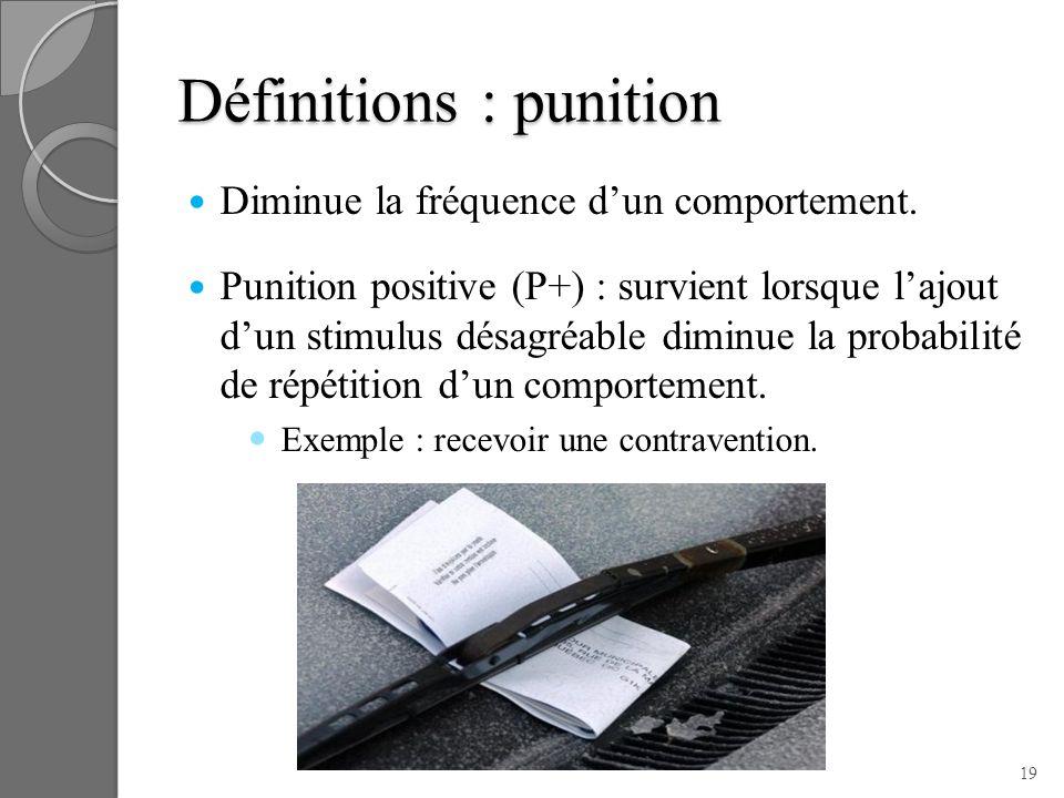 Définitions : punition Diminue la fréquence dun comportement. Punition positive (P+) : survient lorsque lajout dun stimulus désagréable diminue la pro