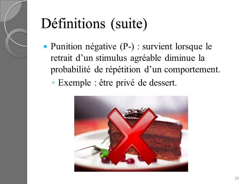 Définitions (suite) Punition négative (P-) : survient lorsque le retrait dun stimulus agréable diminue la probabilité de répétition dun comportement.