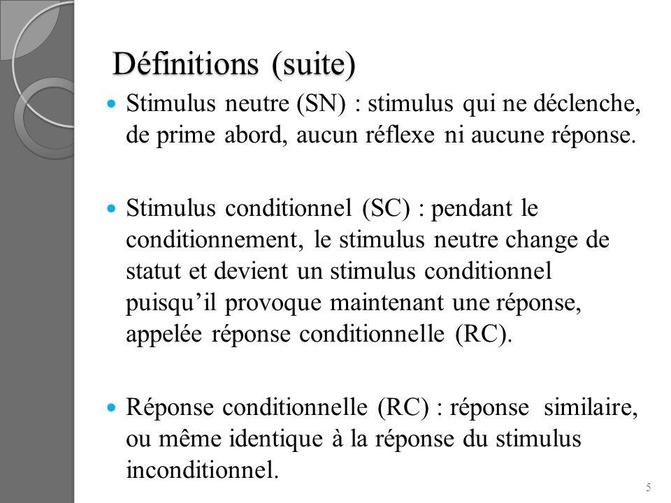 Définitions (suite) Stimulus neutre (SN) : stimulus qui ne déclenche, de prime abord, aucun réflexe ni aucune réponse. Stimulus conditionnel (SC) : pe