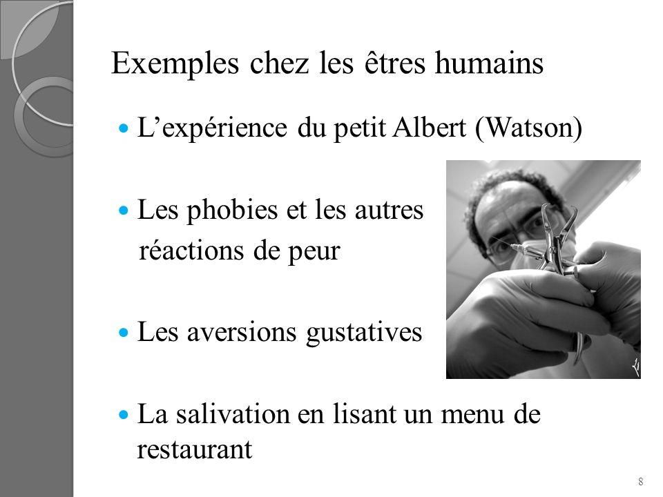 Exemples chez les êtres humains Lexpérience du petit Albert (Watson) Les phobies et les autres réactions de peur Les aversions gustatives La salivatio