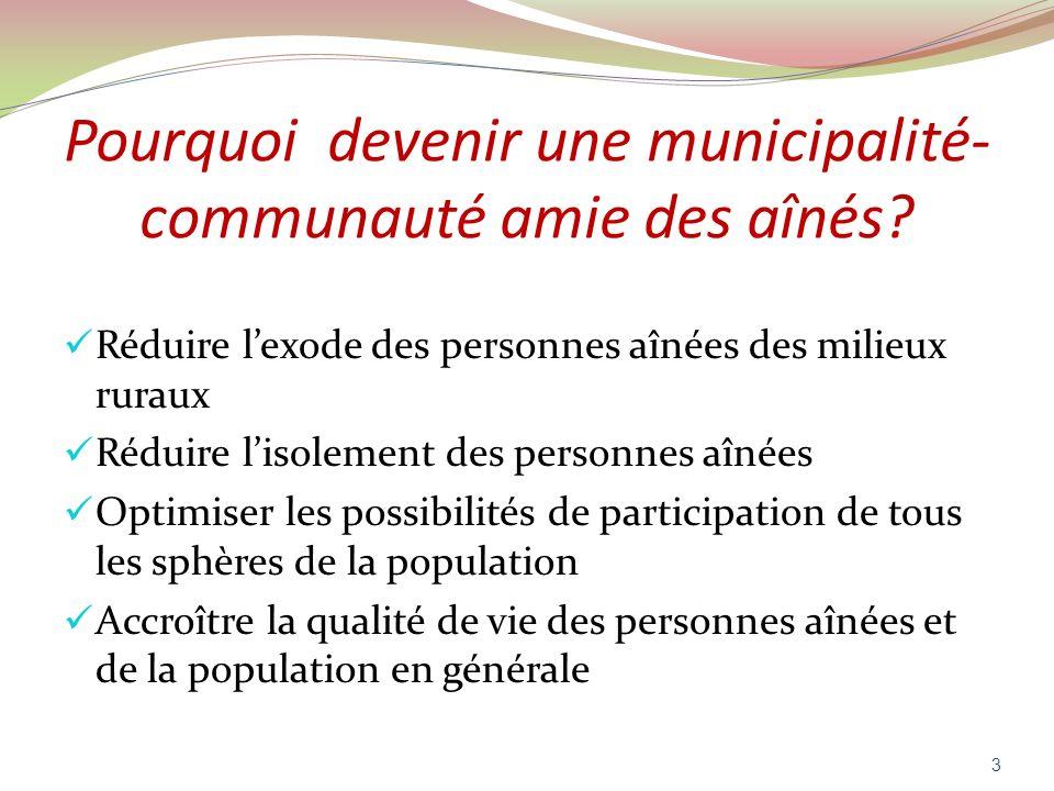 Pourquoi devenir une municipalité- communauté amie des aînés? Réduire lexode des personnes aînées des milieux ruraux Réduire lisolement des personnes