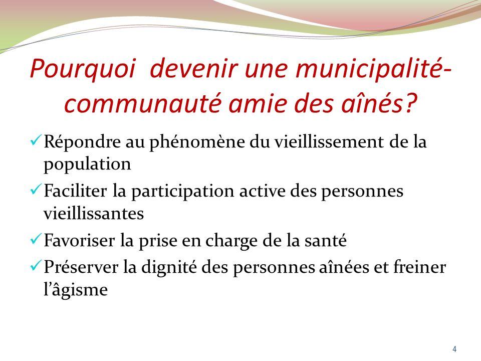 Pourquoi devenir une municipalité- communauté amie des aînés? Répondre au phénomène du vieillissement de la population Faciliter la participation acti