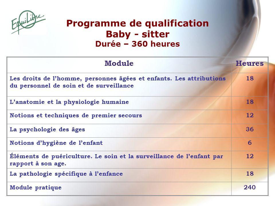 Programme de qualification Baby - sitter Durée – 360 heures ModuleHeures Les droits de lhomme, personnes âgées et enfants. Les attributions du personn