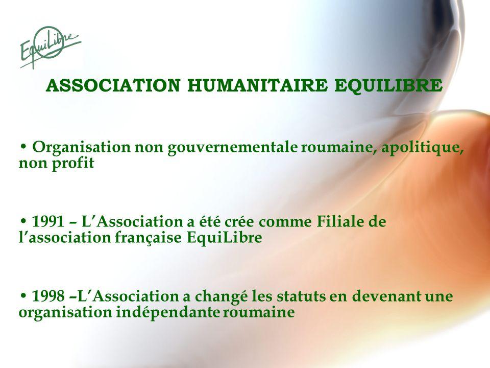 ASSOCIATION HUMANITAIRE EQUILIBRE Organisation non gouvernementale roumaine, apolitique, non profit 1991 – LAssociation a été crée comme Filiale de la