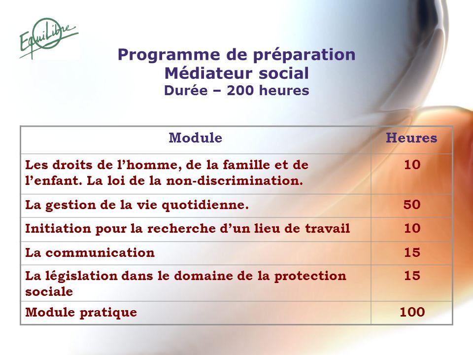 Programme de préparation Médiateur social Durée – 200 heures ModuleHeures Les droits de lhomme, de la famille et de lenfant. La loi de la non-discrimi
