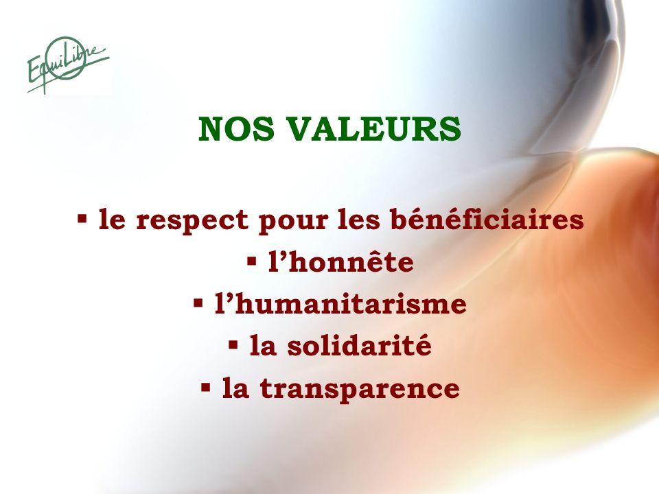 NOS VALEURS le respect pour les bénéficiaires lhonnête lhumanitarisme la solidarité la transparence