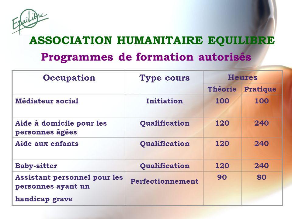 Programmes de formation autorisés ASSOCIATION HUMANITAIRE EQUILIBRE OccupationType cours Heures ThéoriePratique Médiateur socialInitiation100 Aide à d