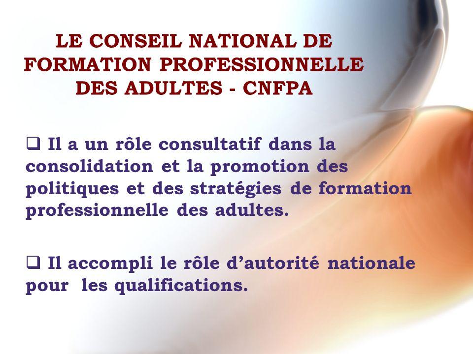 LE CONSEIL NATIONAL DE FORMATION PROFESSIONNELLE DES ADULTES - CNFPA Il a un rôle consultatif dans la consolidation et la promotion des politiques et