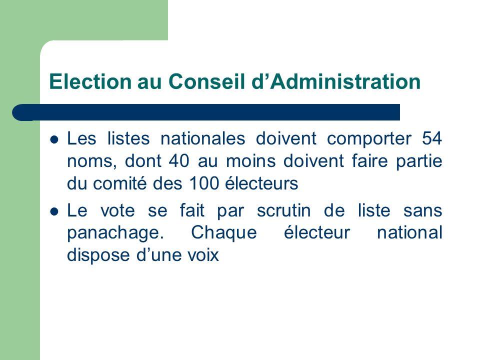 Election au Conseil dAdministration Les listes nationales doivent comporter 54 noms, dont 40 au moins doivent faire partie du comité des 100 électeurs