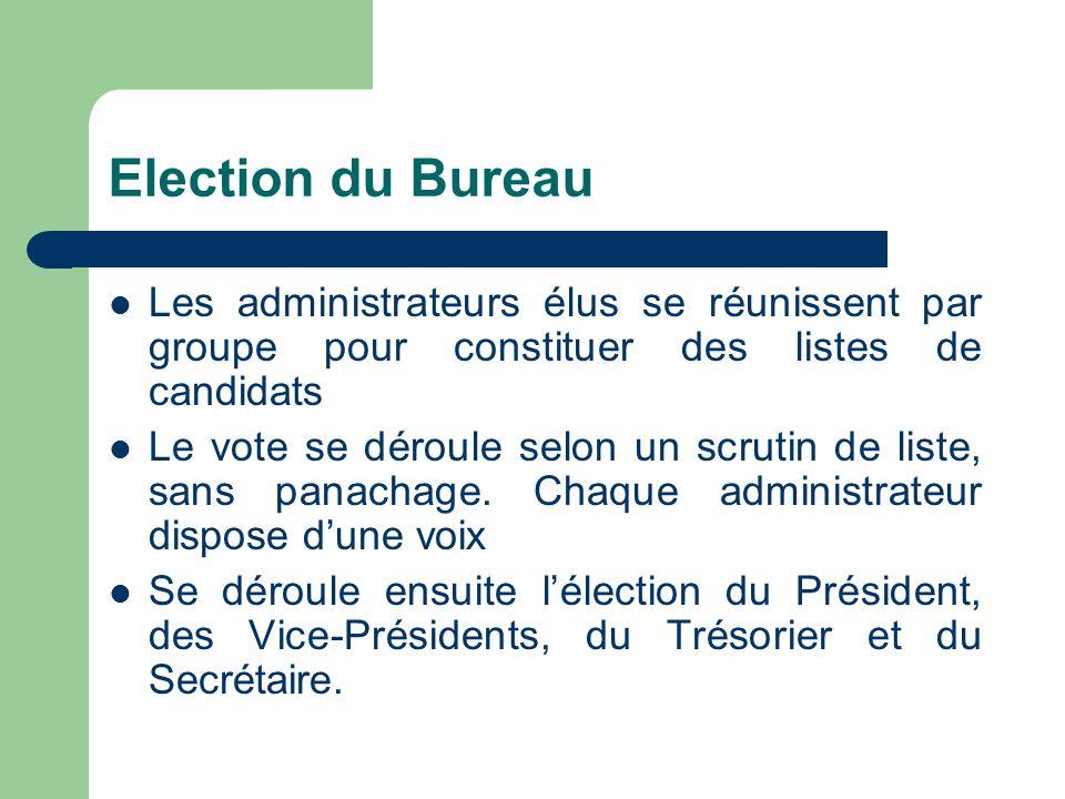 Election du Bureau Les administrateurs élus se réunissent par groupe pour constituer des listes de candidats Le vote se déroule selon un scrutin de li
