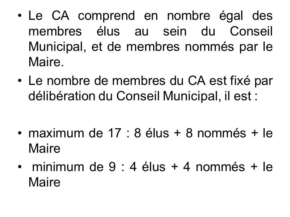 Le CA comprend en nombre égal des membres élus au sein du Conseil Municipal, et de membres nommés par le Maire. Le nombre de membres du CA est fixé pa