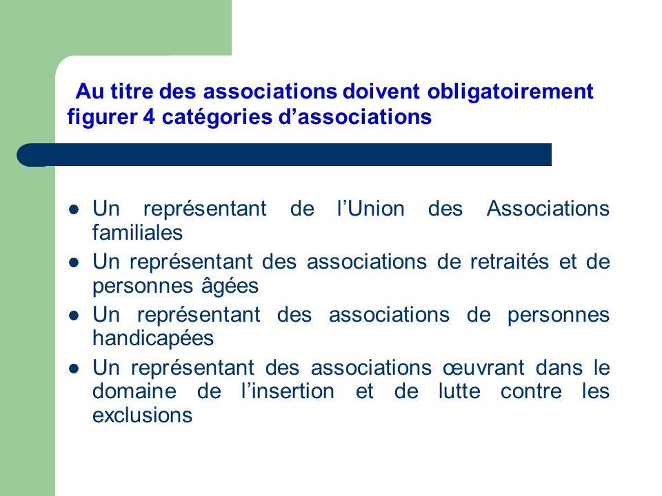 Au titre des associations doivent obligatoirement figurer 4 catégories dassociations Un représentant de lUnion des Associations familiales Un représen