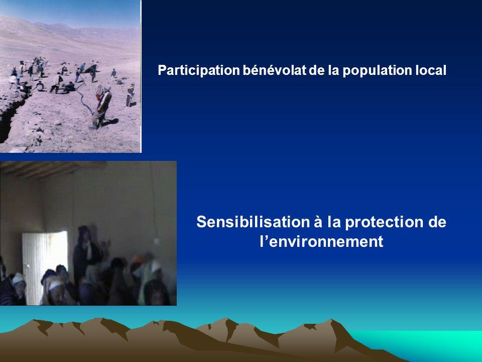 MOBILISATION DE LA POPULATION: Organisation des rencontres avec la population Construction d'une salle de sensibilisation et des réunions avec les loc