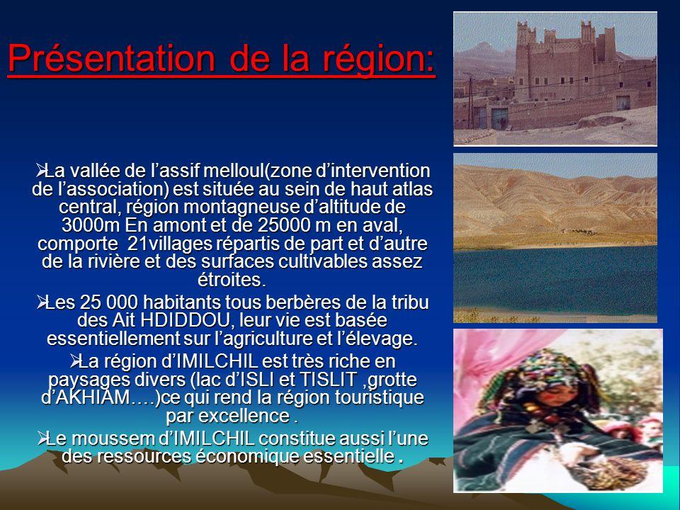 Autres Membres: BASSOU OU JABBORAnimateur OULBIA MOHAPrésident de la commune (Bac+4) OULHAJ SAIDDiplômé Chômeur (Bac +4) OZNI MOHAMEDVice Président de la commune ((Bac +4) ZNI MOHAMEDEnseignant((Bac +3) OULILI MOHAJeune promoteur (Bac +4) OUCHAOUA YOUSSEF Jeune promoteur (Bac +4) MOHAN MOHAMED Jeune promoteur (Bac +4) BAAMTI HMMOU Jeune promoteur (Bac +4) NASSI HADDOUTechnicien Agricole ADAD HASSAINinspecteur Min Environnement JAAFAR BRAHIMIngénieur Min Environnement SBAR ALAOUI MOHAMEDIngénieur Min Equipement MECHIL KASRIELConsultante associative ELISABITH FENEZConsultante associative JAN-PIERE FENEZArchitecte BENHALLA FATIMAEducatrice KOUA HADDAEducatrice
