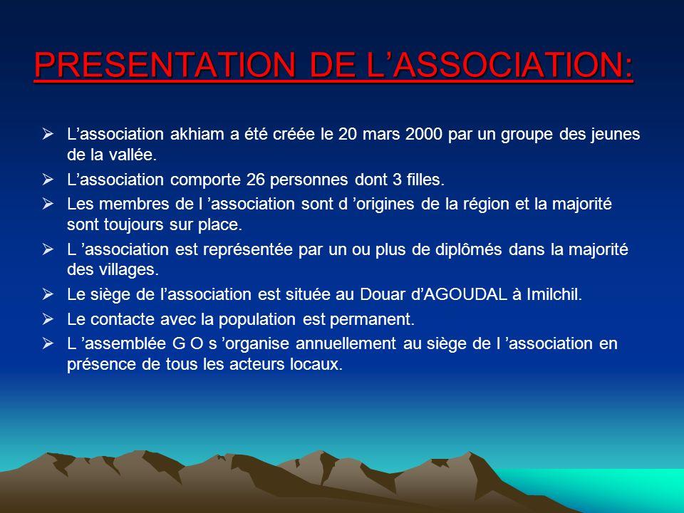PRESENTATION DE LASSOCIATION: Lassociation akhiam a été créée le 20 mars 2000 par un groupe des jeunes de la vallée.