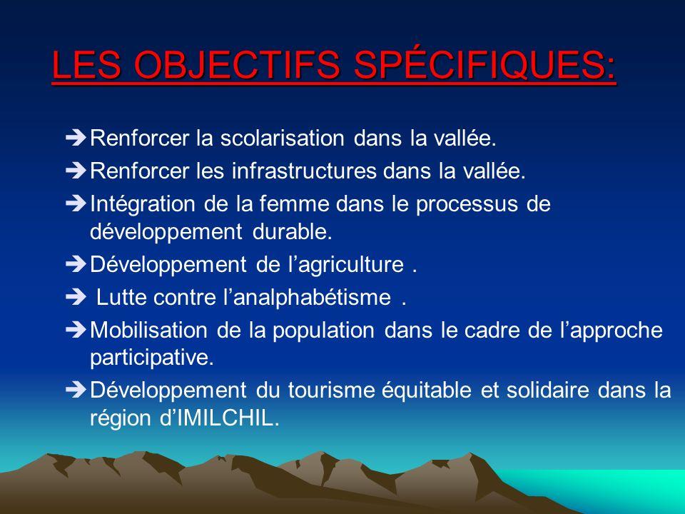 OBJECTIF GLOBAL: Lamélioration des conditions de vie de la population de la vallée par la mise en place des projets de développement durable. Insertio