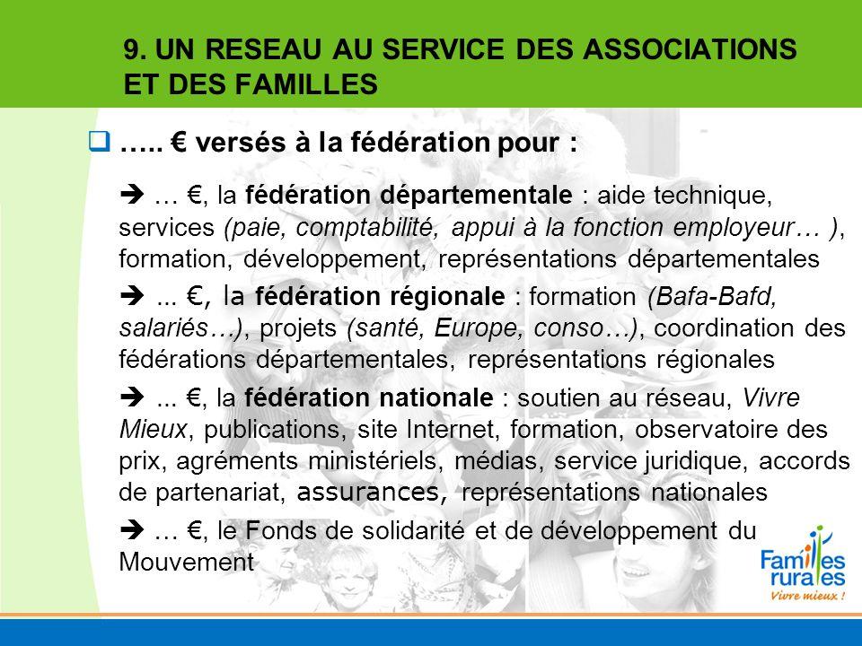 ….. versés à la fédération pour : …, la fédération départementale : aide technique, services (paie, comptabilité, appui à la fonction employeur… ), fo