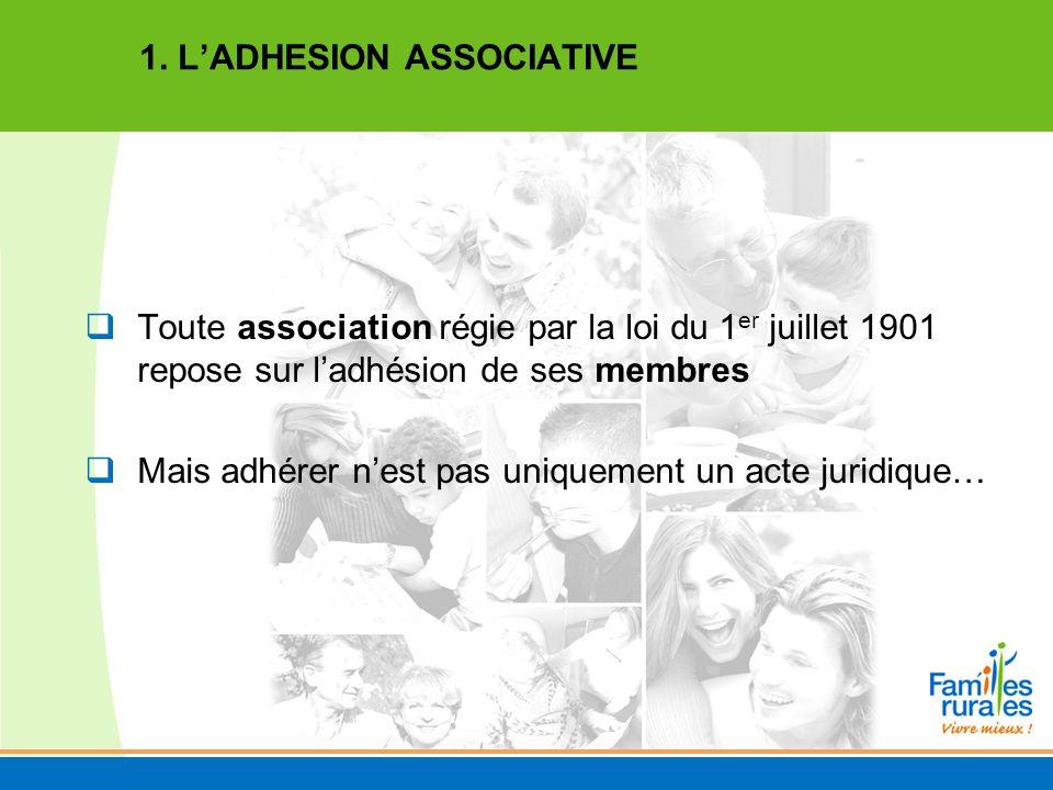 1. LADHESION ASSOCIATIVE Toute association régie par la loi du 1 er juillet 1901 repose sur ladhésion de ses membres Mais adhérer nest pas uniquement