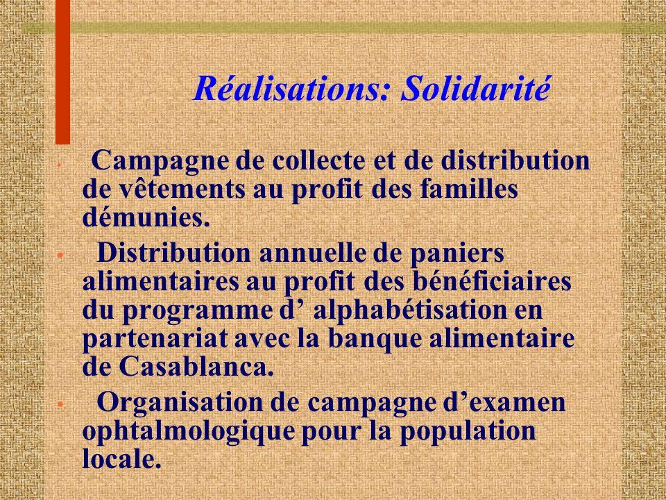 Réalisations: Solidarité Campagne de collecte et de distribution de vêtements au profit des familles démunies.