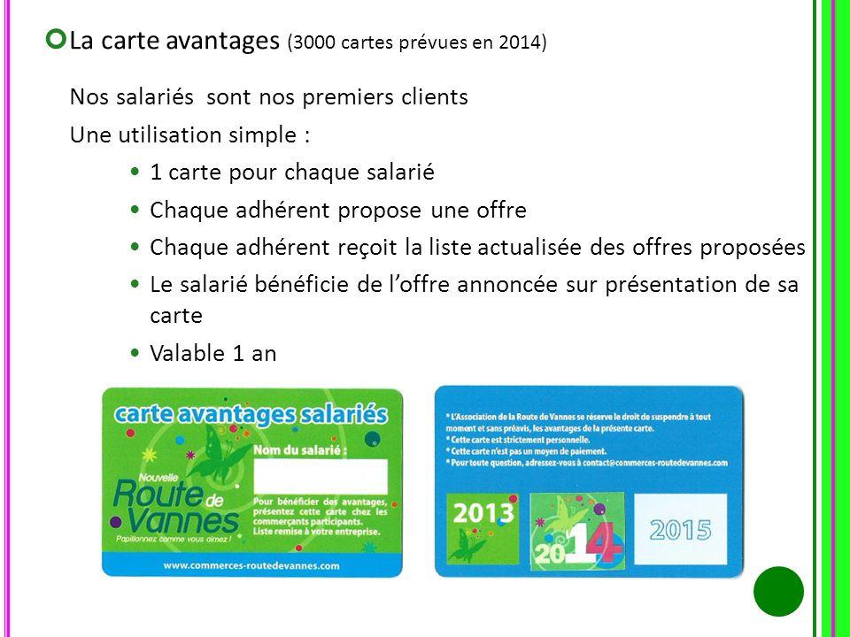 La carte avantages (3000 cartes prévues en 2014) Nos salariés sont nos premiers clients Une utilisation simple : 1 carte pour chaque salarié Chaque ad