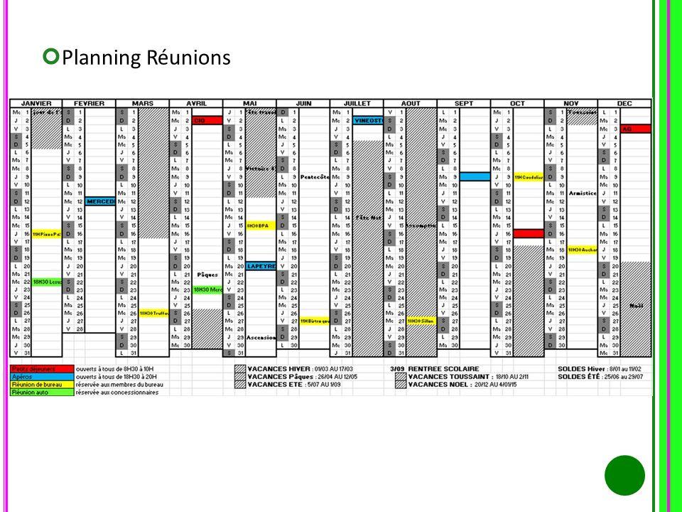 Planning Réunions