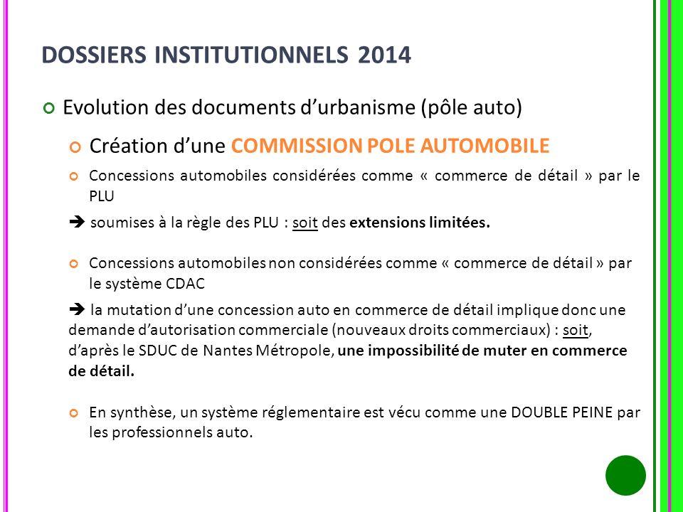 DOSSIERS INSTITUTIONNELS 2014 Evolution des documents durbanisme (pôle auto) Création dune COMMISSION POLE AUTOMOBILE Concessions automobiles considér