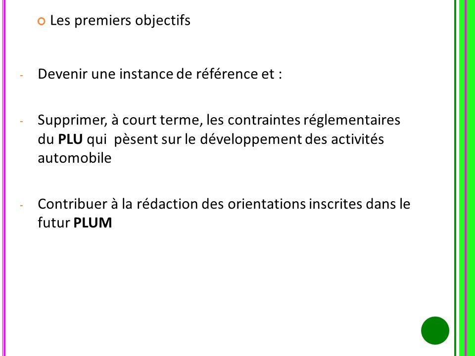 Les premiers objectifs - Devenir une instance de référence et : - Supprimer, à court terme, les contraintes réglementaires du PLU qui pèsent sur le dé