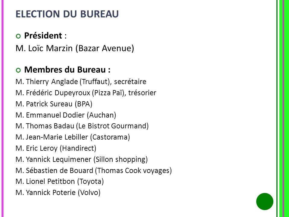 ELECTION DU BUREAU Président : M. Loïc Marzin (Bazar Avenue) Membres du Bureau : M. Thierry Anglade (Truffaut), secrétaire M. Frédéric Dupeyroux (Pizz