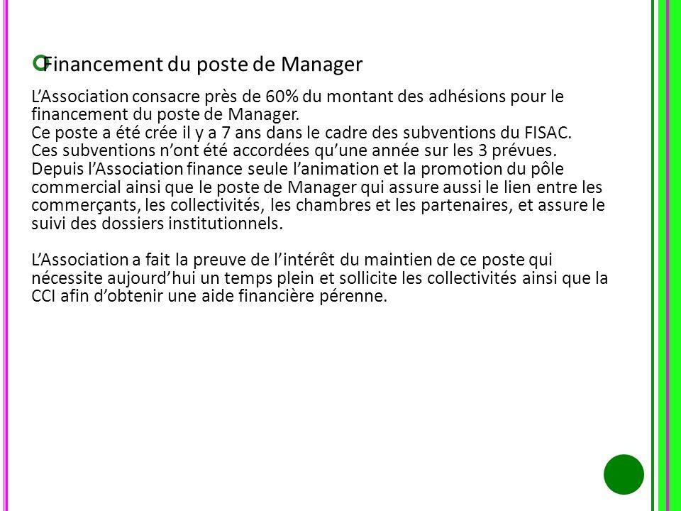 Financement du poste de Manager LAssociation consacre près de 60% du montant des adhésions pour le financement du poste de Manager. Ce poste a été cré
