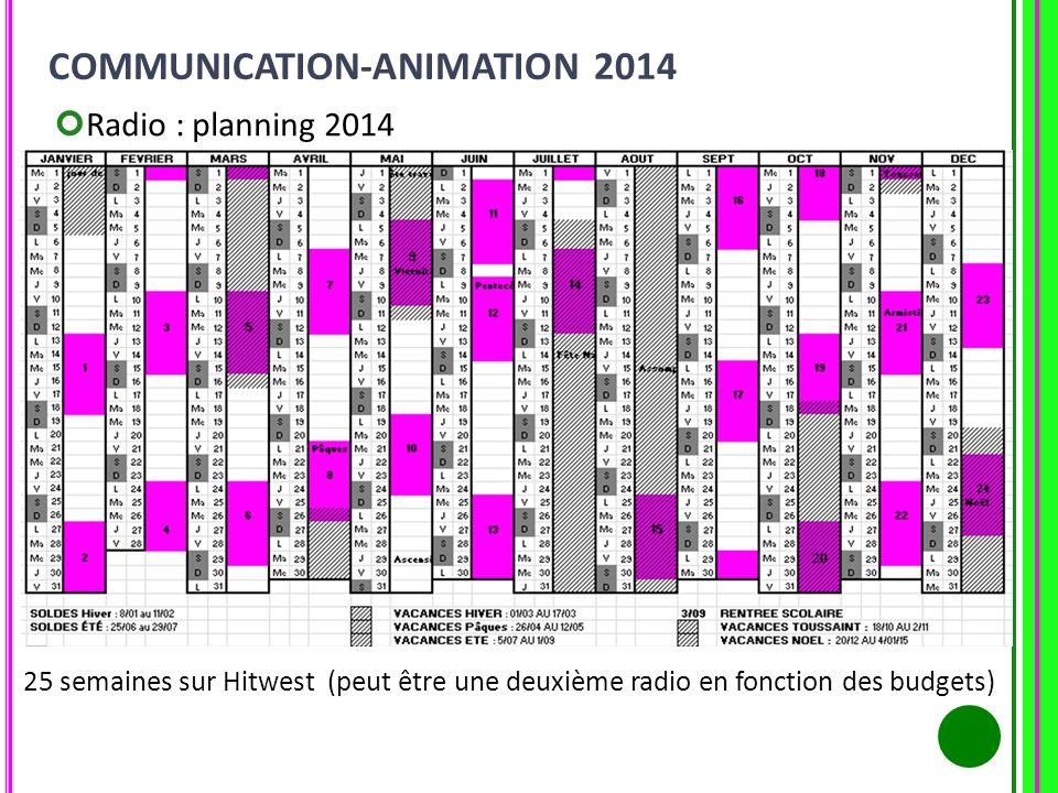 Radio : planning 2014 25 semaines sur Hitwest (peut être une deuxième radio en fonction des budgets) COMMUNICATION-ANIMATION 2014