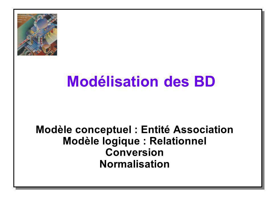 Modélisation des BD Modèle conceptuel : Entité Association Modèle logique : Relationnel Conversion Normalisation
