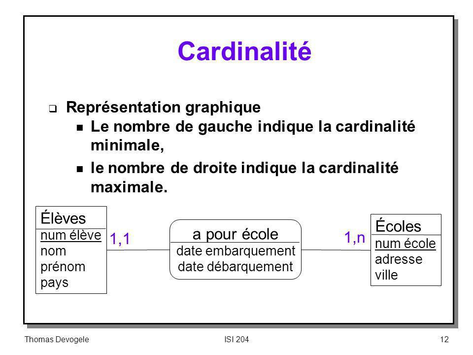 Thomas DevogeleISI 20412 Cardinalité Représentation graphique n Le nombre de gauche indique la cardinalité minimale, n le nombre de droite indique la