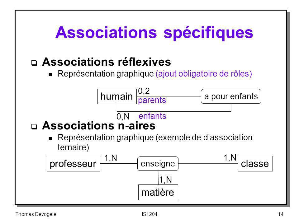 Thomas DevogeleISI 20414 Associations spécifiques Associations réflexives n Représentation graphique (ajout obligatoire de rôles) Associations n-aires