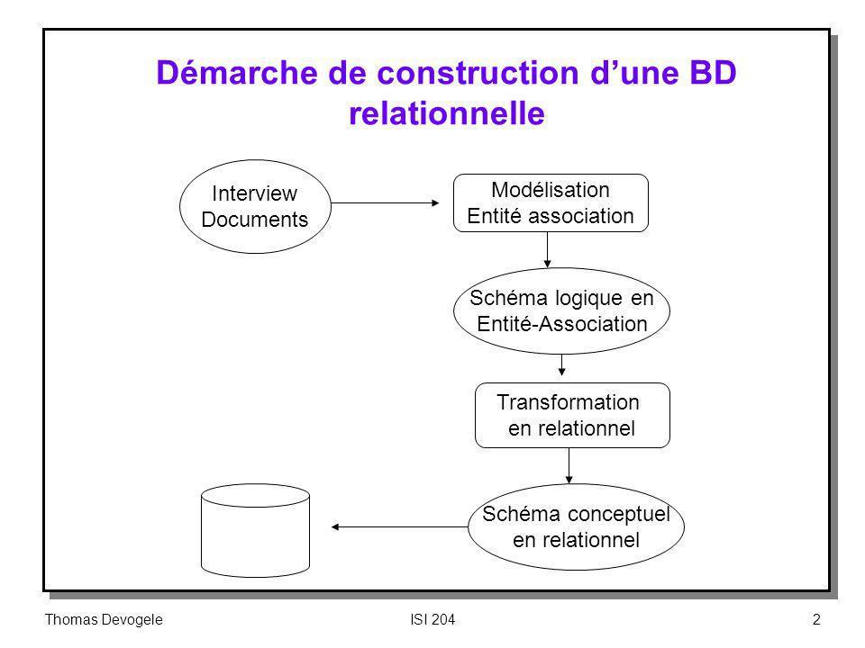 Thomas DevogeleISI 2043 Démarche Analyse du problème et modélisation conceptuelle de la BD n représentation informationnelle de lorganisation étudiée m à l aide de méthodes : l AXIAL, l OMT, l MERISE l UML (étudié en VA)...