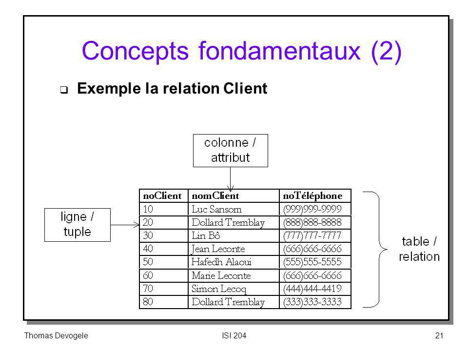 Thomas DevogeleISI 20421 Concepts fondamentaux (2) Exemple la relation Client