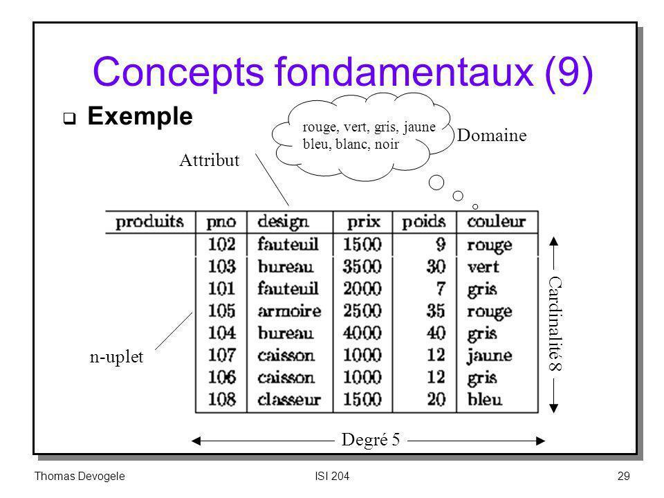 Thomas DevogeleISI 20429 Exemple rouge, vert, gris, jaune bleu, blanc, noir Domaine Attribut n-uplet Cardinalité 8 Degré 5 Concepts fondamentaux (9)
