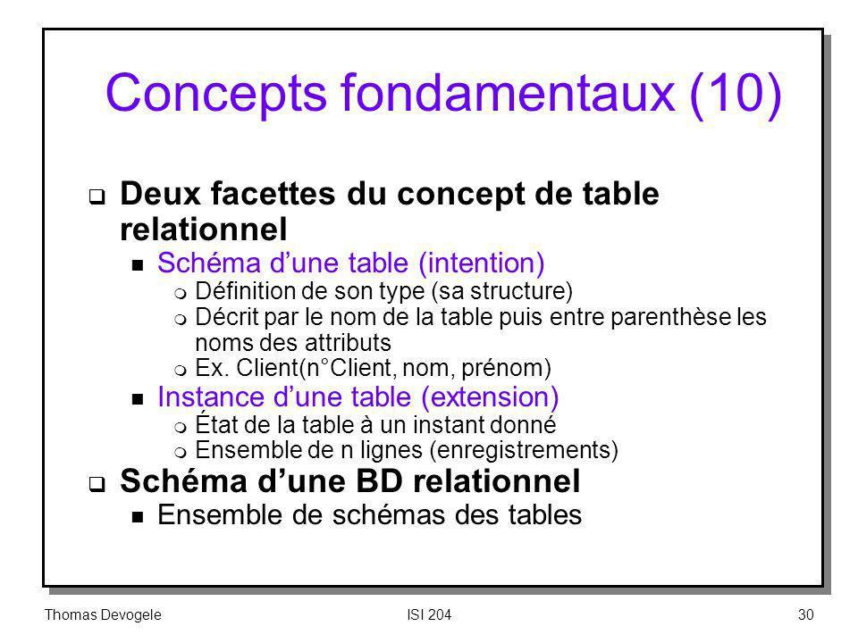 Thomas DevogeleISI 20430 Concepts fondamentaux (10) Deux facettes du concept de table relationnel n Schéma dune table (intention) m Définition de son