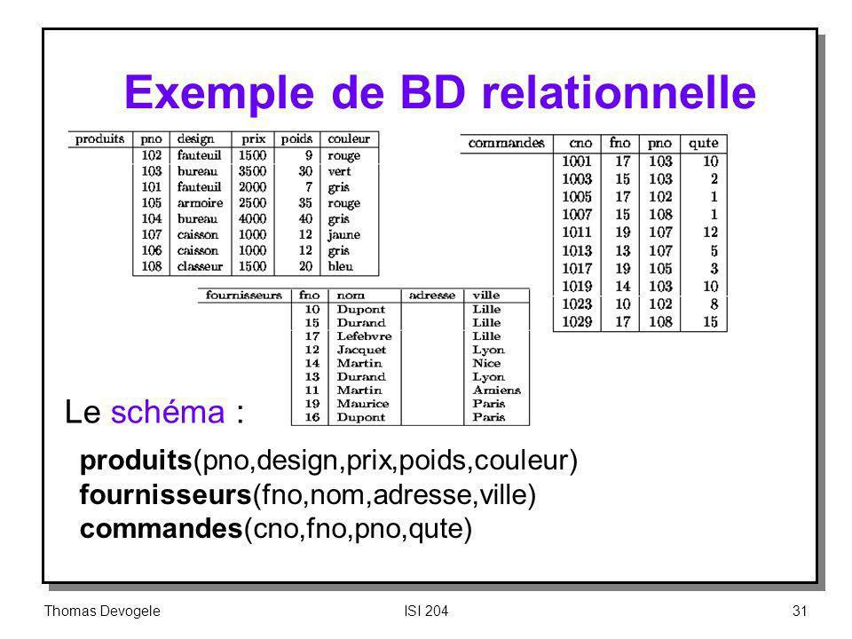 Thomas DevogeleISI 20431 Exemple de BD relationnelle produits(pno,design,prix,poids,couleur) fournisseurs(fno,nom,adresse,ville) commandes(cno,fno,pno