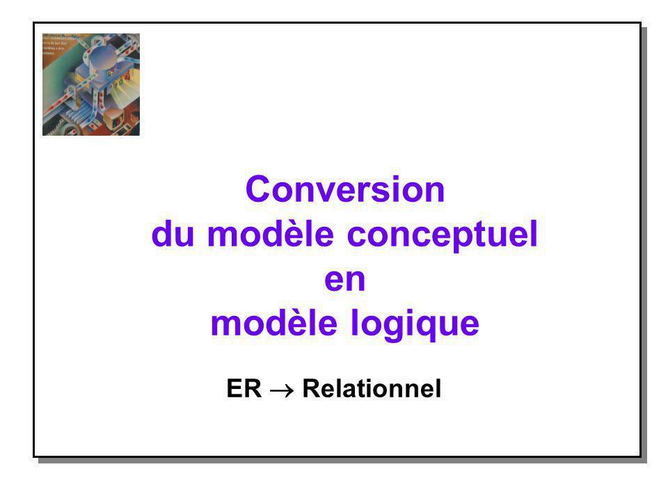 Conversion du modèle conceptuel en modèle logique ER Relationnel