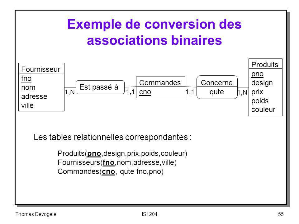 Thomas DevogeleISI 20455 Exemple de conversion des associations binaires Les tables relationnelles correspondantes : Produits(pno,design,prix,poids,co