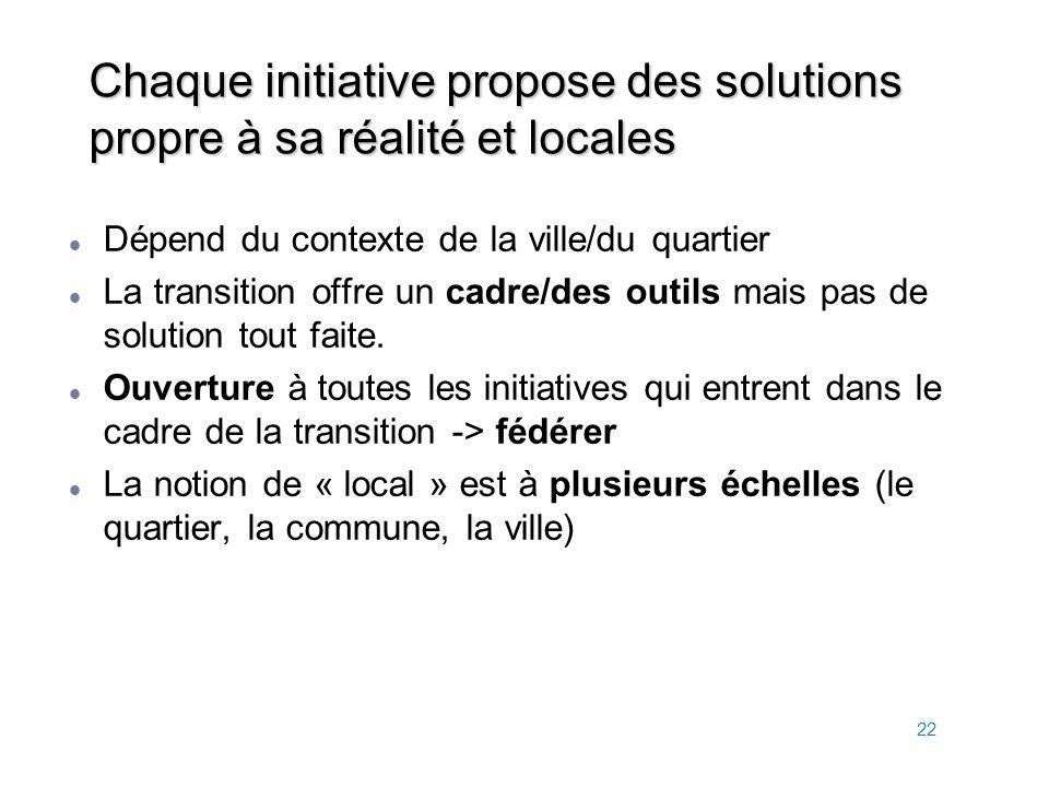 22 Dépend du contexte de la ville/du quartier La transition offre un cadre/des outils mais pas de solution tout faite. Ouverture à toutes les initiati