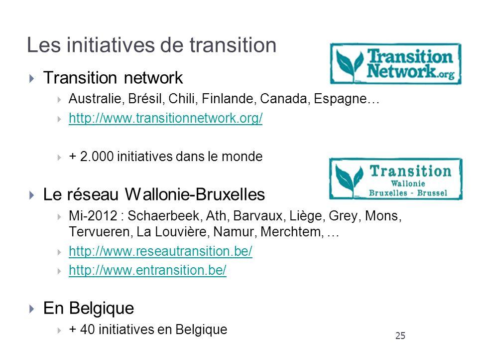 Les initiatives de transition Transition network Australie, Brésil, Chili, Finlande, Canada, Espagne… http://www.transitionnetwork.org/ + 2.000 initia