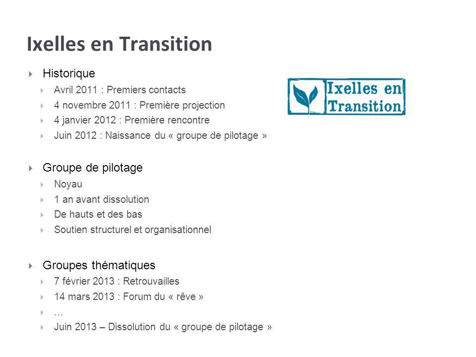 Ixelles en Transition Historique Avril 2011 : Premiers contacts 4 novembre 2011 : Première projection 4 janvier 2012 : Première rencontre Juin 2012 :