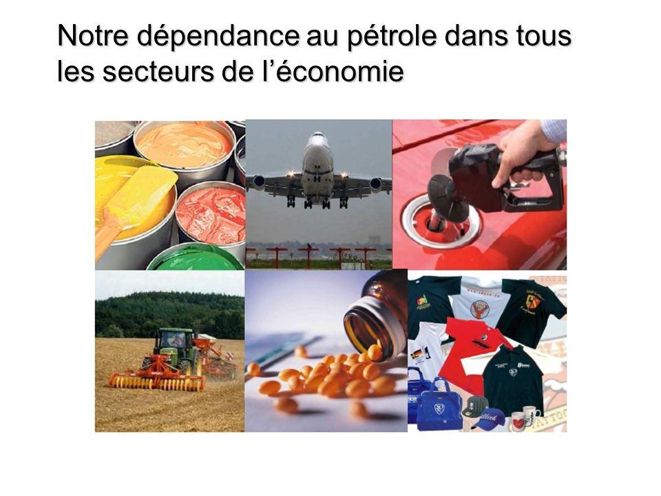 Notre dépendance au pétrole dans tous les secteurs de léconomie