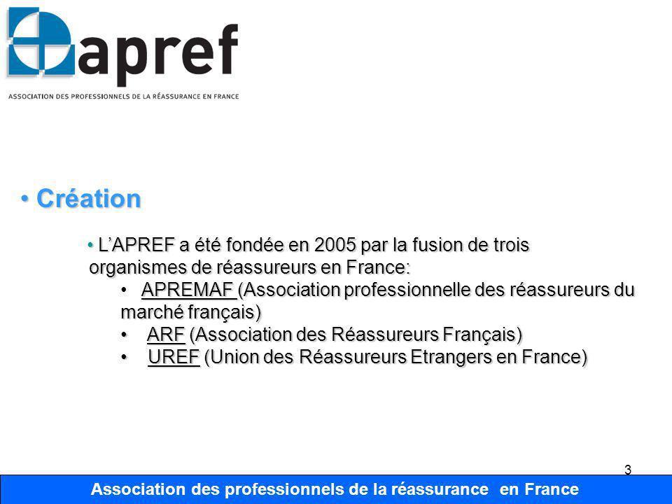 Association des Professionnels de la Réassurance en France 3 Association des professionnels de la réassurance en France Création Création LAPREF a été