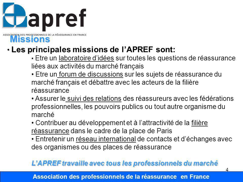 Association des Professionnels de la Réassurance en France 15 Association des professionnels de la réassurance en France Organisation Organisation Commission Assurances de personnes GT Dépendance Président P.