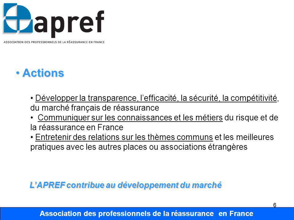Association des Professionnels de la Réassurance en France 17 Association des professionnels de la réassurance en France Organisation Organisation Comité Juridique et Financier Président Y.